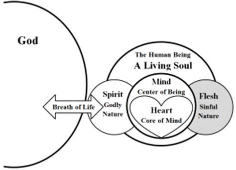The Idea of God in Sikhism - hinduwebsitecom